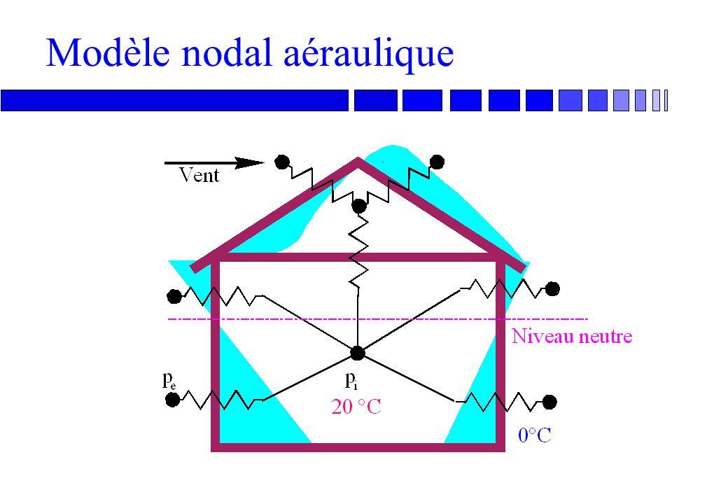 Modèle nodal aéraulique