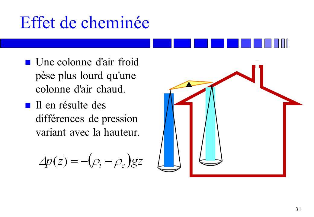 Effet de cheminée Une colonne d air froid pèse plus lourd qu une colonne d air chaud.