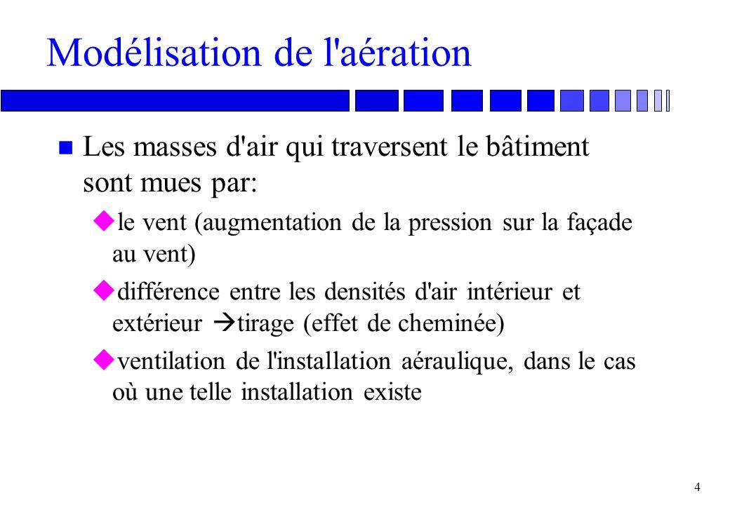 Modélisation de l aération