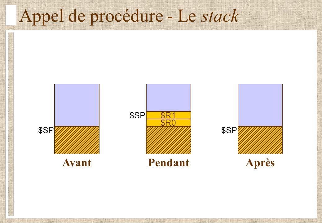 Appel de procédure - Le stack