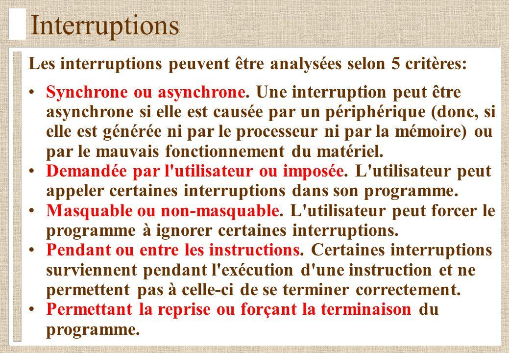 Interruptions Les interruptions peuvent être analysées selon 5 critères: