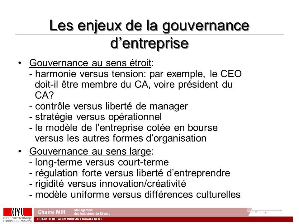Les enjeux de la gouvernance d'entreprise