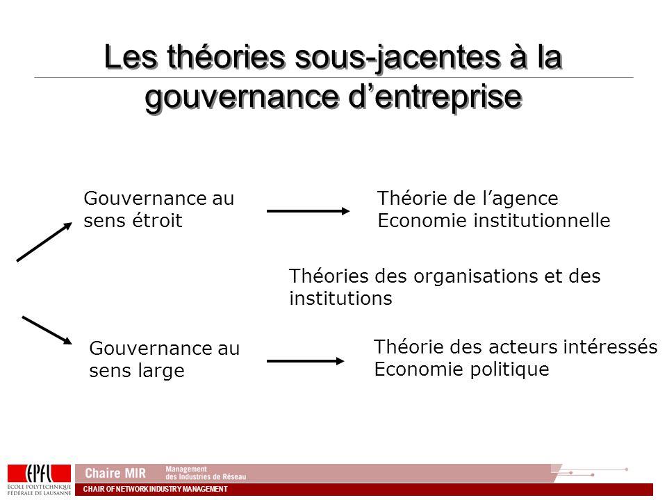 Les théories sous-jacentes à la gouvernance d'entreprise
