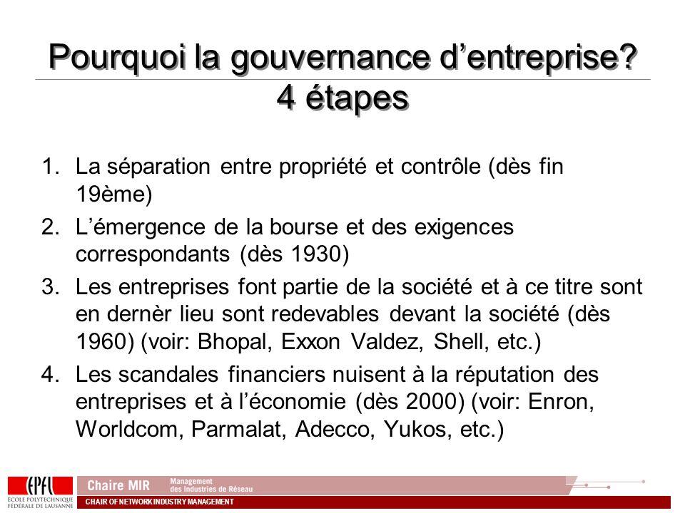 Pourquoi la gouvernance d'entreprise 4 étapes