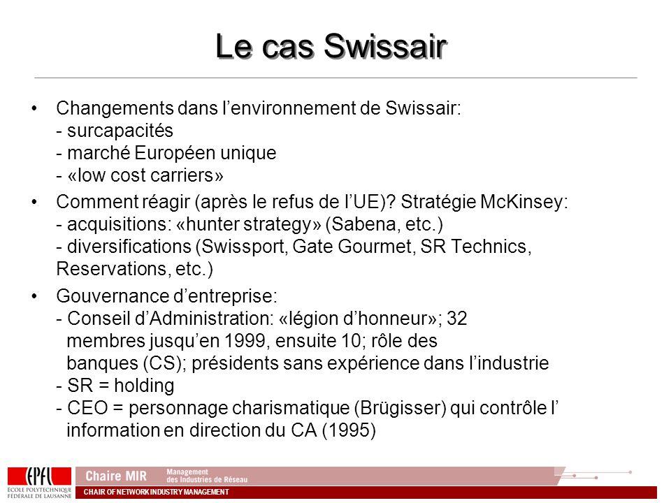Le cas Swissair Changements dans l'environnement de Swissair: - surcapacités - marché Européen unique - «low cost carriers»
