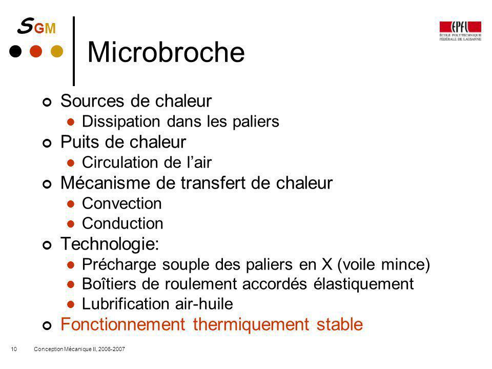 Microbroche Sources de chaleur Puits de chaleur