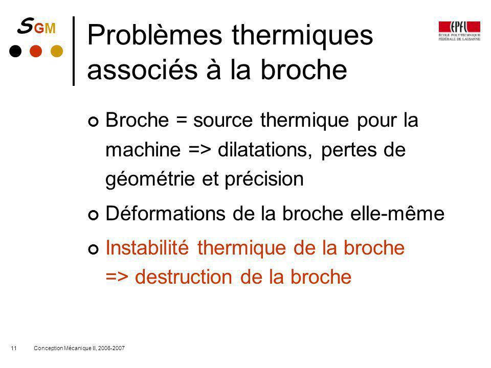 Problèmes thermiques associés à la broche