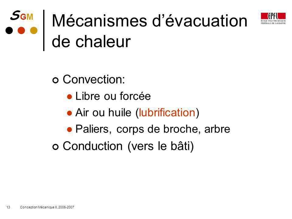 Mécanismes d'évacuation de chaleur