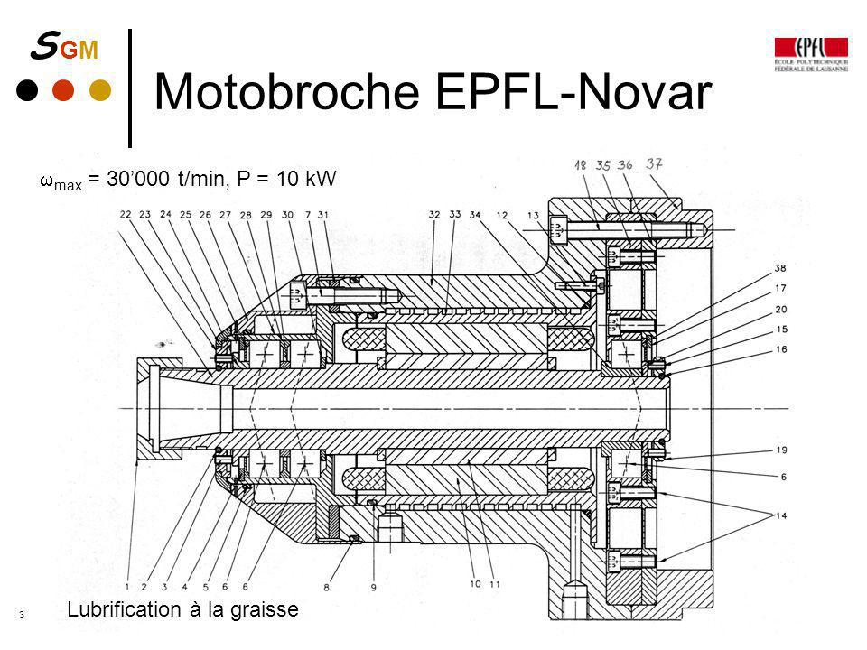 Motobroche EPFL-Novar