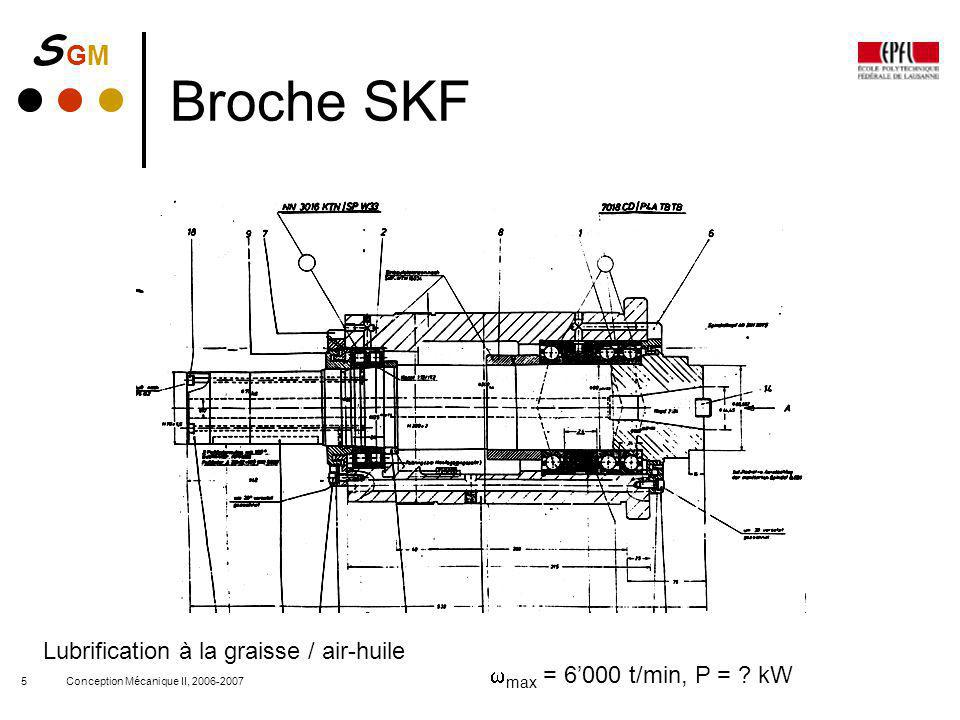 Broche SKF Lubrification à la graisse / air-huile