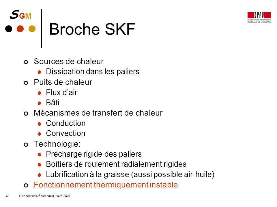 Broche SKF Sources de chaleur Puits de chaleur