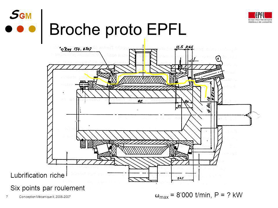 Broche proto EPFL Lubrification riche Six points par roulement