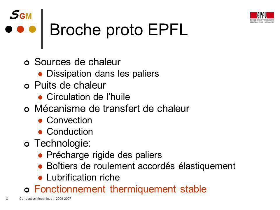 Broche proto EPFL Sources de chaleur Puits de chaleur