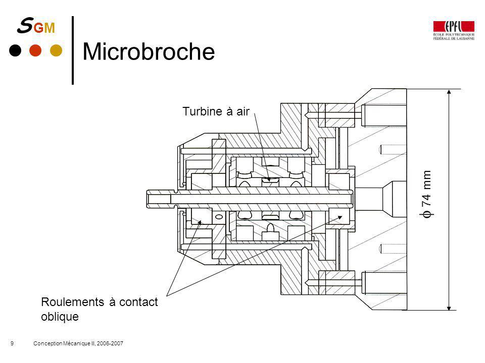 Microbroche f 74 mm Turbine à air Roulements à contact oblique