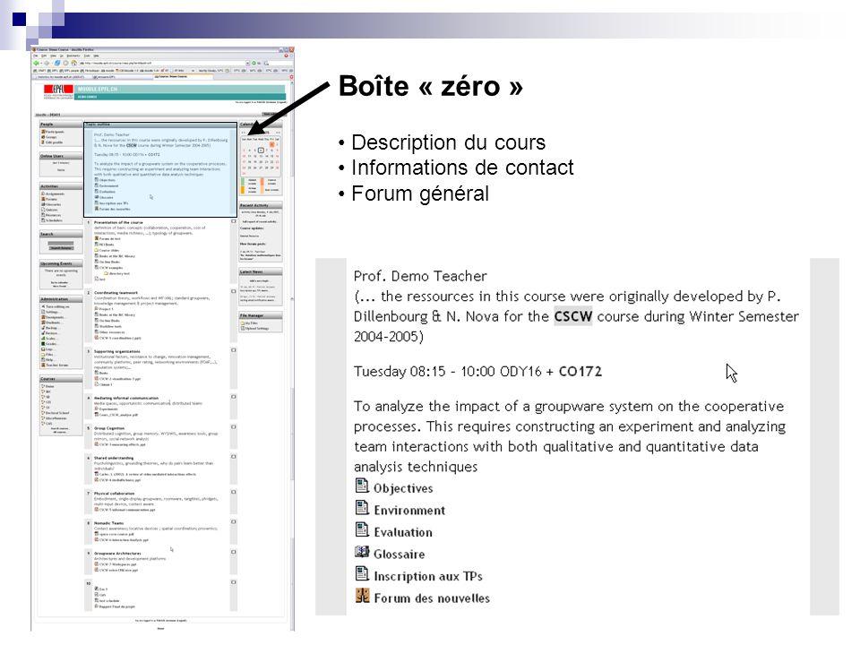Boîte « zéro » Description du cours Informations de contact