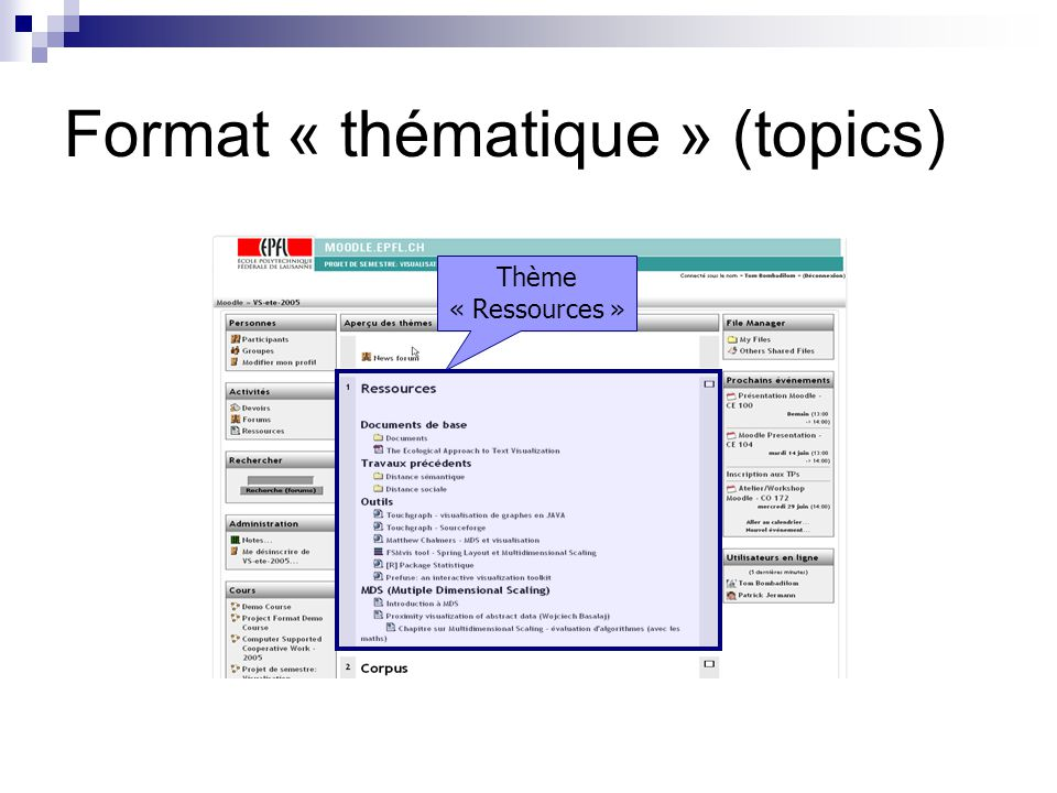 Format « thématique » (topics)
