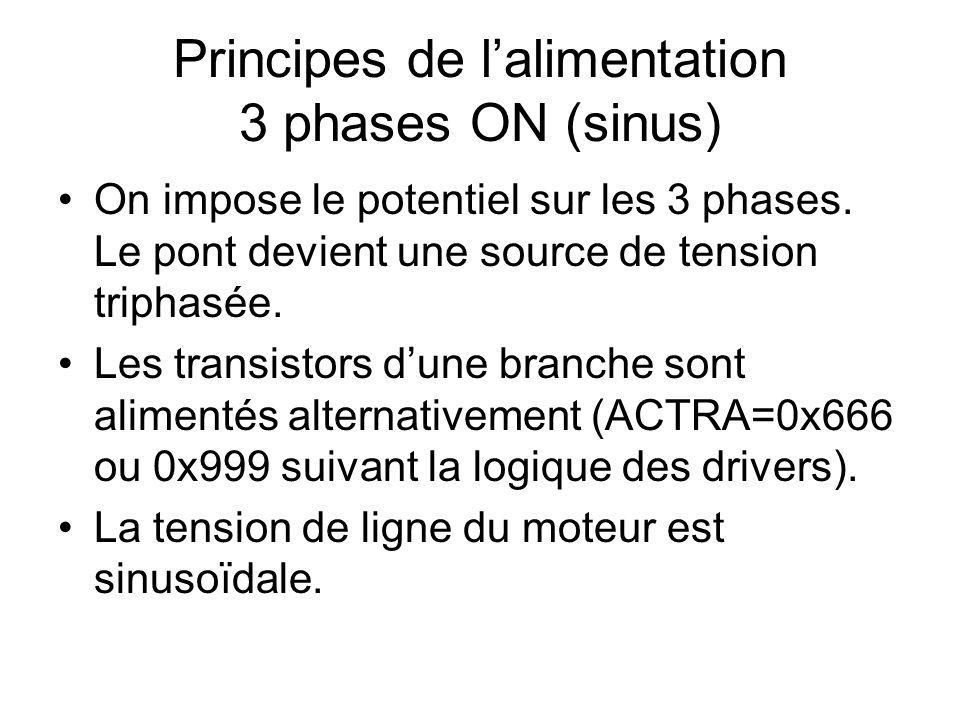 Principes de l'alimentation 3 phases ON (sinus)
