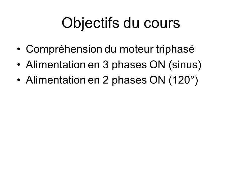 Objectifs du cours Compréhension du moteur triphasé