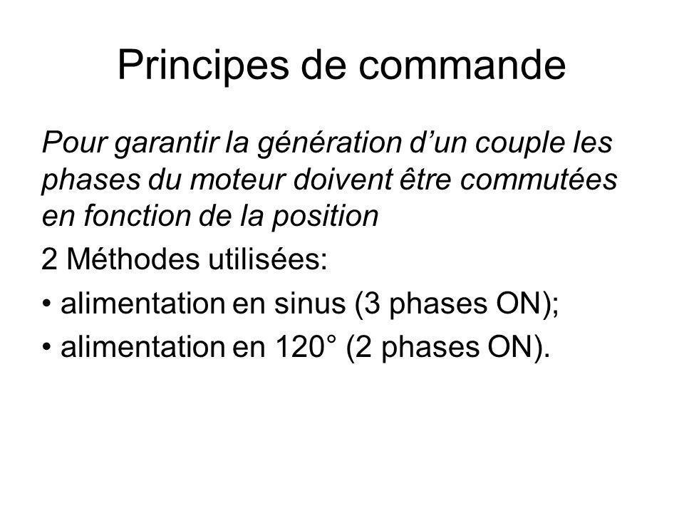 Principes de commande Pour garantir la génération d'un couple les phases du moteur doivent être commutées en fonction de la position.