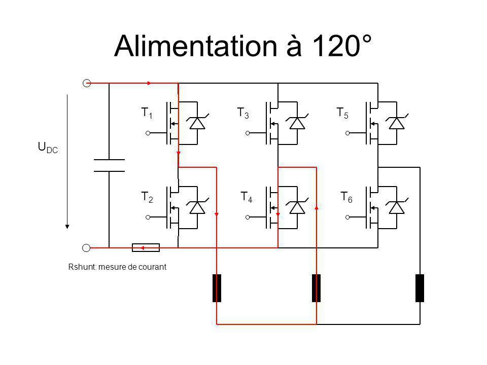 Alimentation à 120° T1 T3 T5 UDC T2 T4 T6 Rshunt: mesure de courant