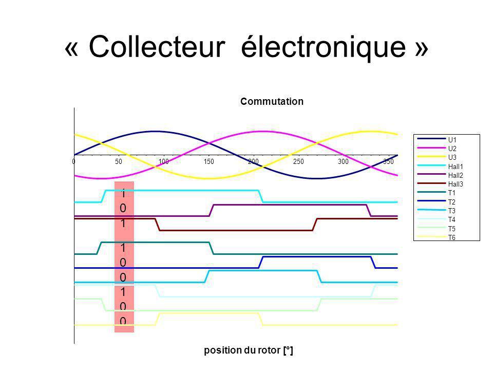 « Collecteur électronique »