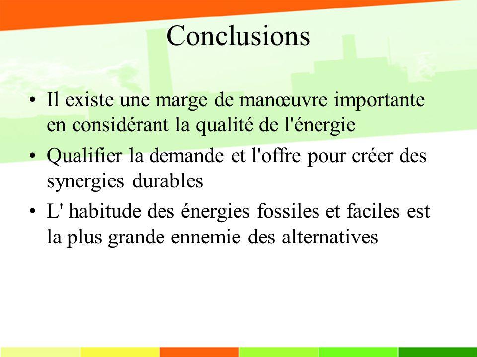 Conclusions Il existe une marge de manœuvre importante en considérant la qualité de l énergie.
