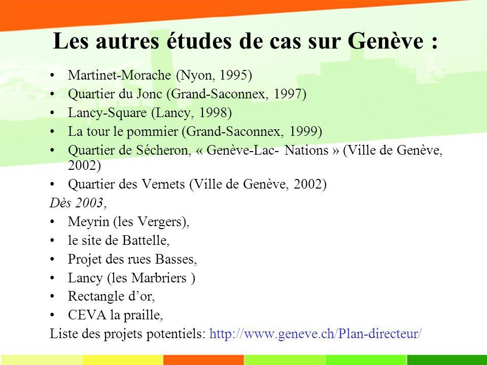 Les autres études de cas sur Genève :