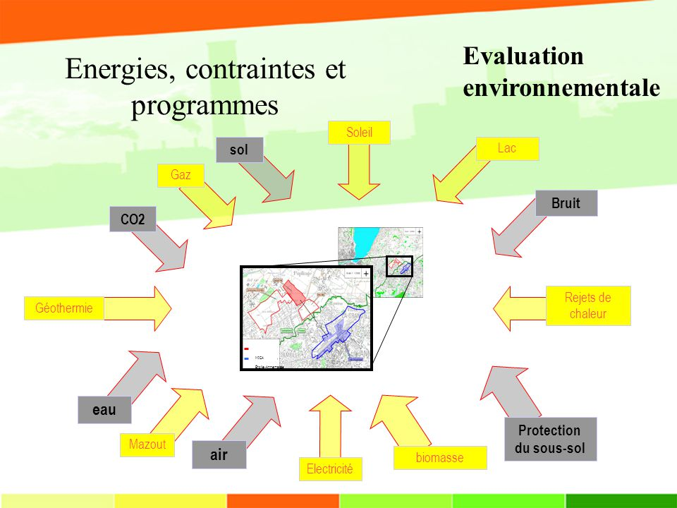 Energies, contraintes et programmes
