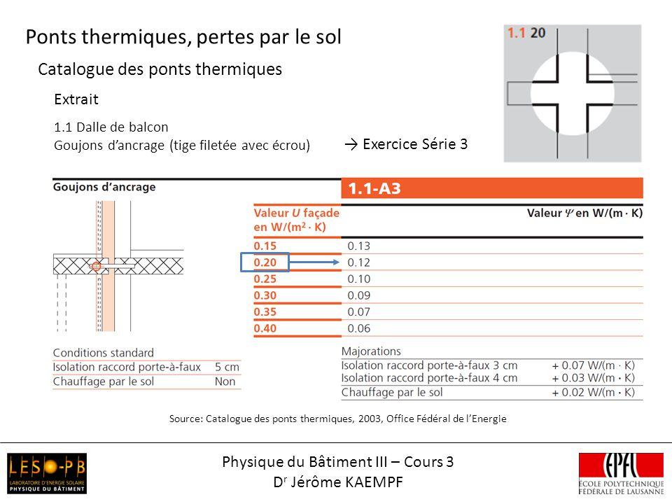 Physique du Bâtiment III – Cours 3