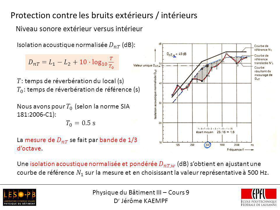 Physique du Bâtiment III – Cours 9