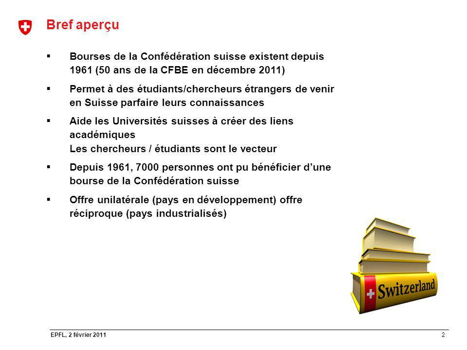 Bref aperçu Bourses de la Confédération suisse existent depuis 1961 (50 ans de la CFBE en décembre 2011)