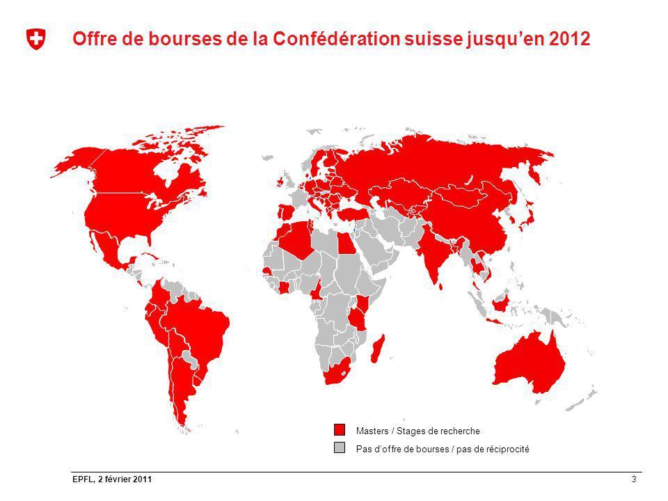 Offre de bourses de la Confédération suisse jusqu'en 2012