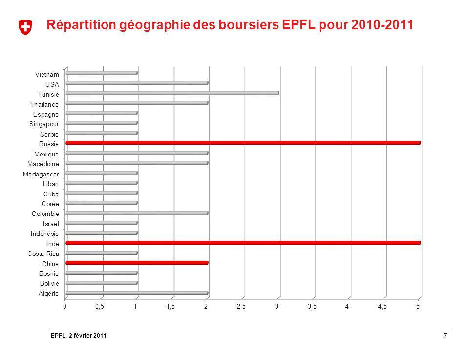 Répartition géographie des boursiers EPFL pour 2010-2011