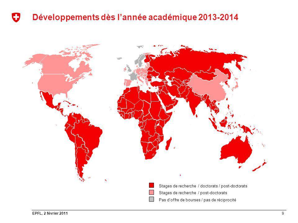 Développements dès l'année académique 2013-2014