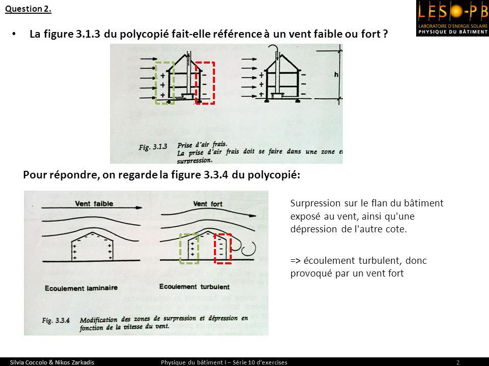Pour répondre, on regarde la figure 3.3.4 du polycopié: