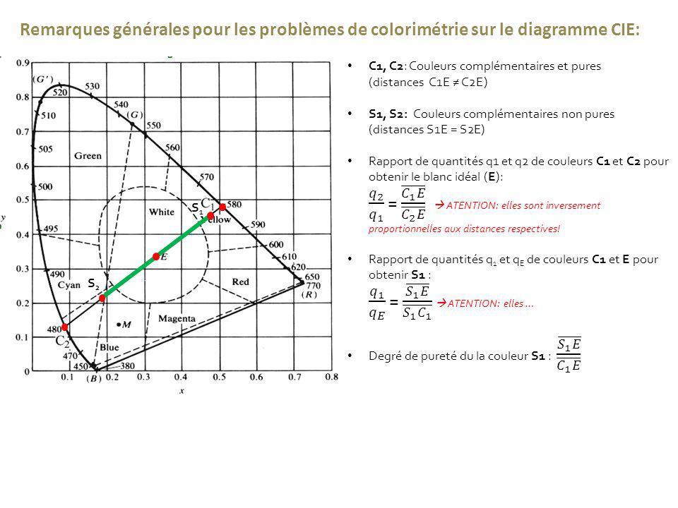 Remarques générales pour les problèmes de colorimétrie sur le diagramme CIE: