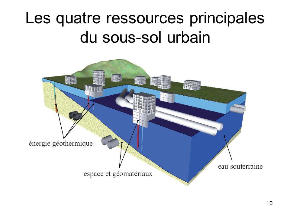 Les quatre ressources principales du sous-sol urbain
