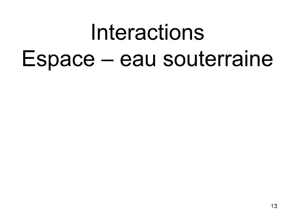 Interactions Espace – eau souterraine