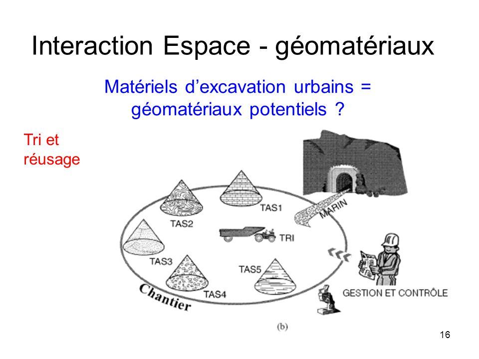 Matériels d'excavation urbains = géomatériaux potentiels