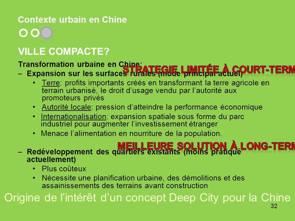 Contexte urbain en Chine