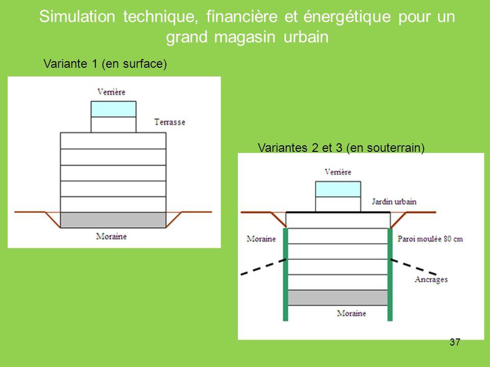 Simulation technique, financière et énergétique pour un grand magasin urbain