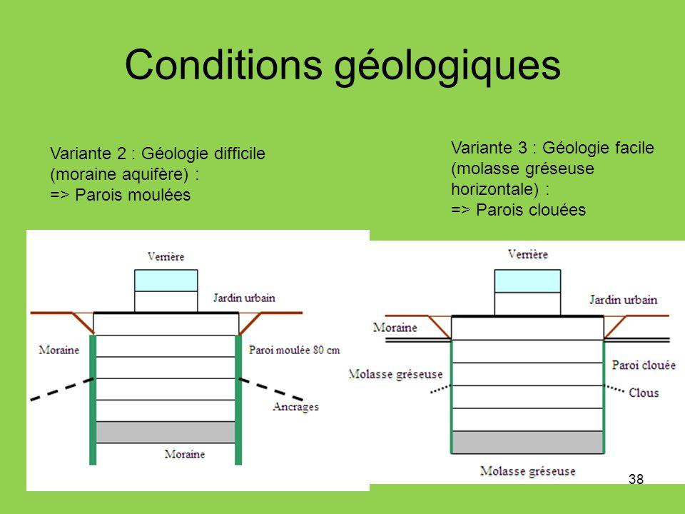 Conditions géologiques