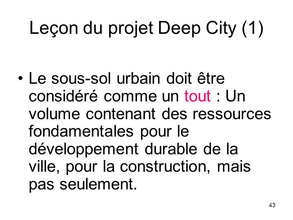 Leçon du projet Deep City (1)