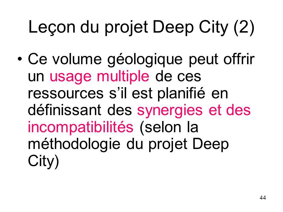 Leçon du projet Deep City (2)