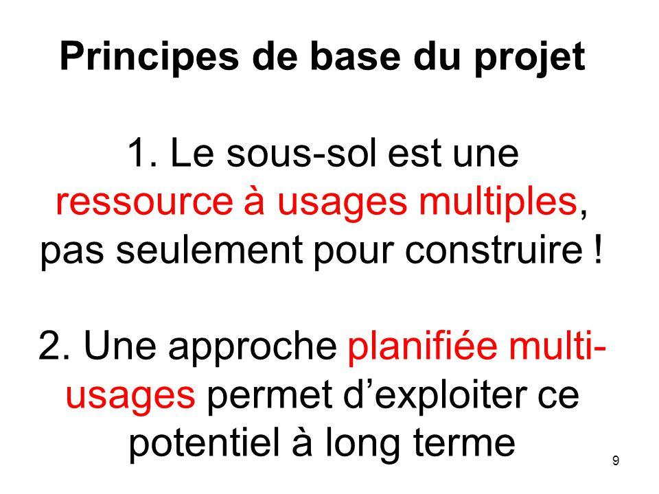 Principes de base du projet 1