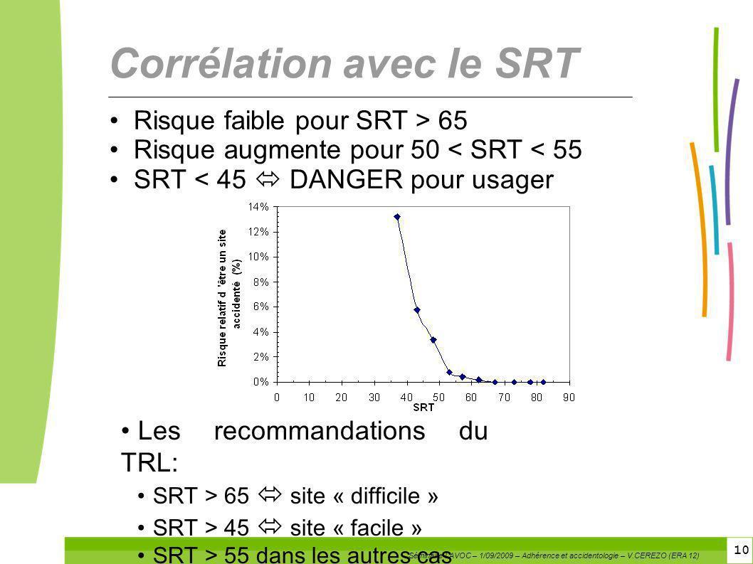 Corrélation avec le SRT