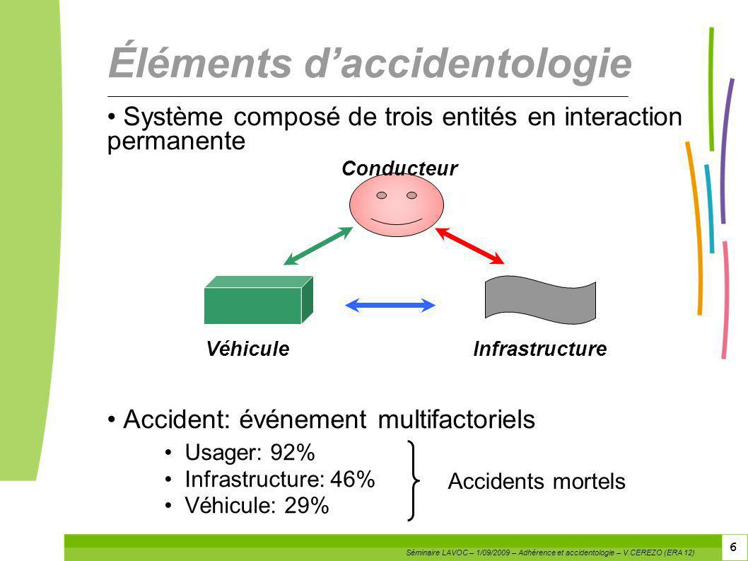 Éléments d'accidentologie