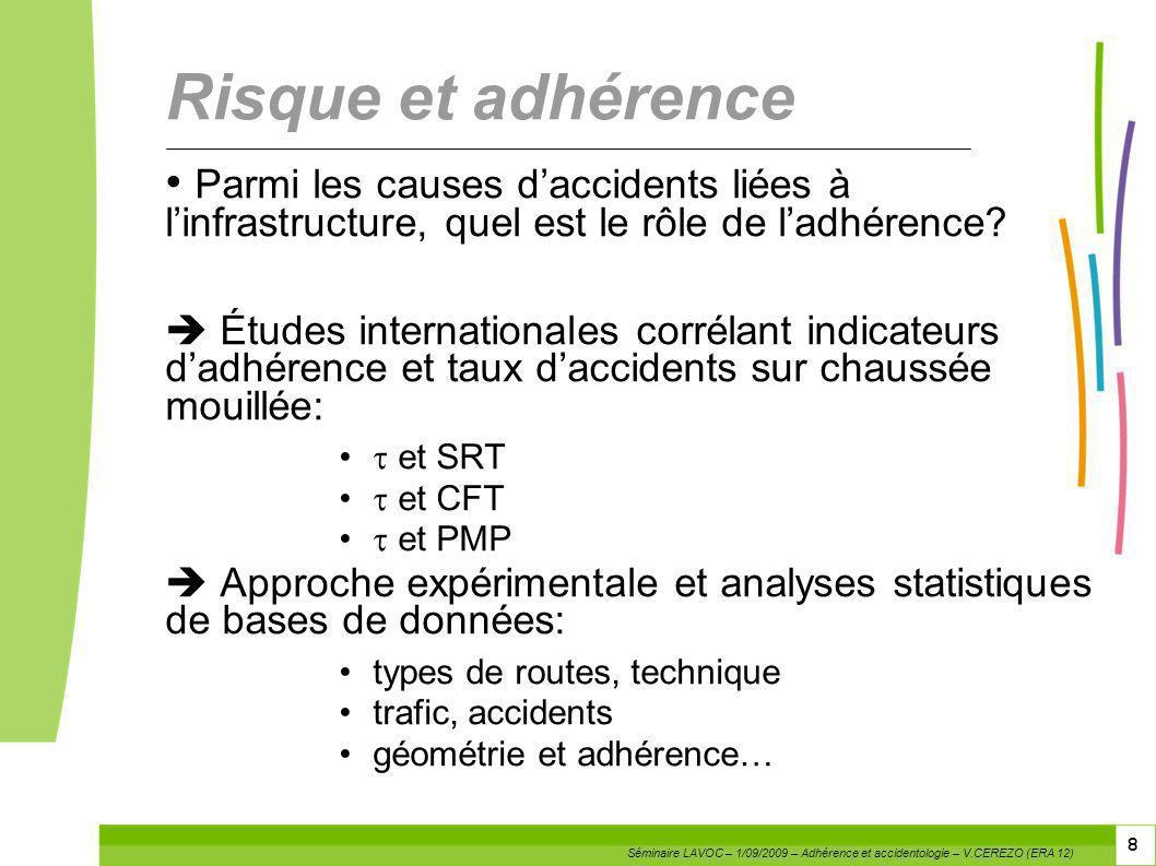 toitototototoot Risque et adhérence. Parmi les causes d'accidents liées à l'infrastructure, quel est le rôle de l'adhérence
