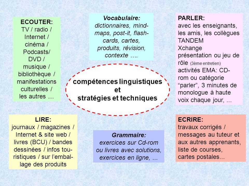 compétences linguistiques stratégies et techniques