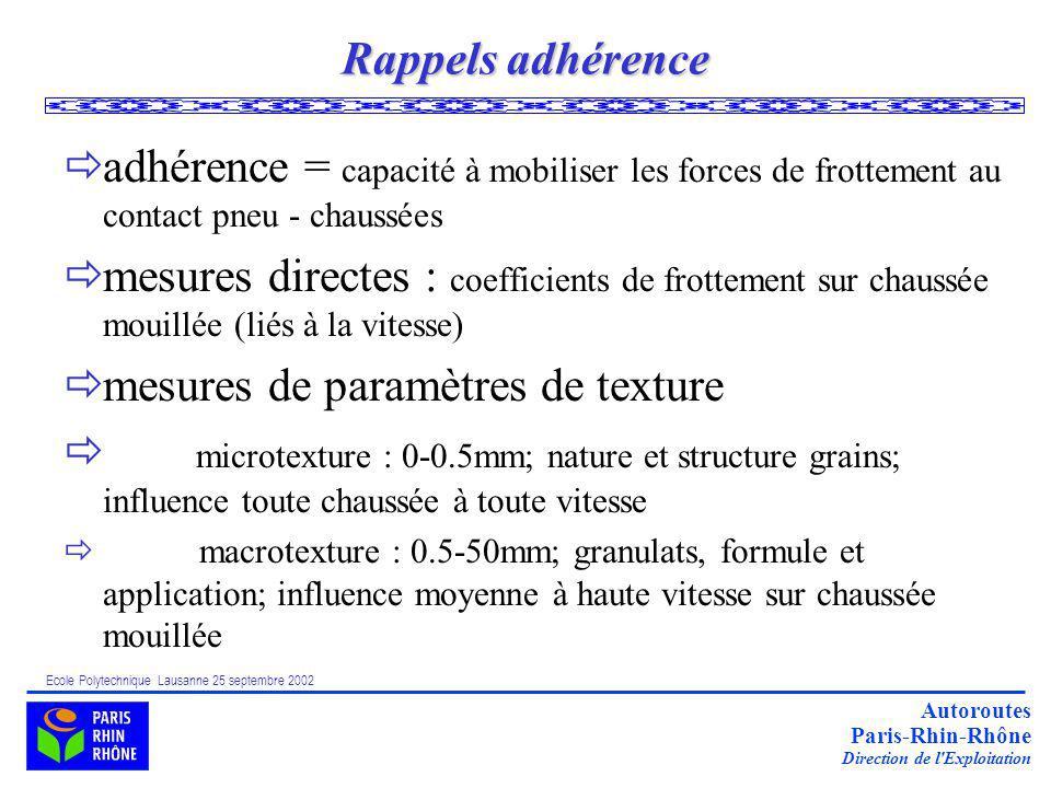 mesures de paramètres de texture